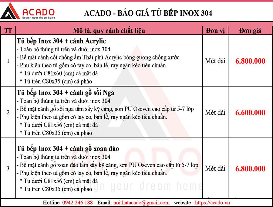 Bảng báo giá tủ bếp inox tại Acado