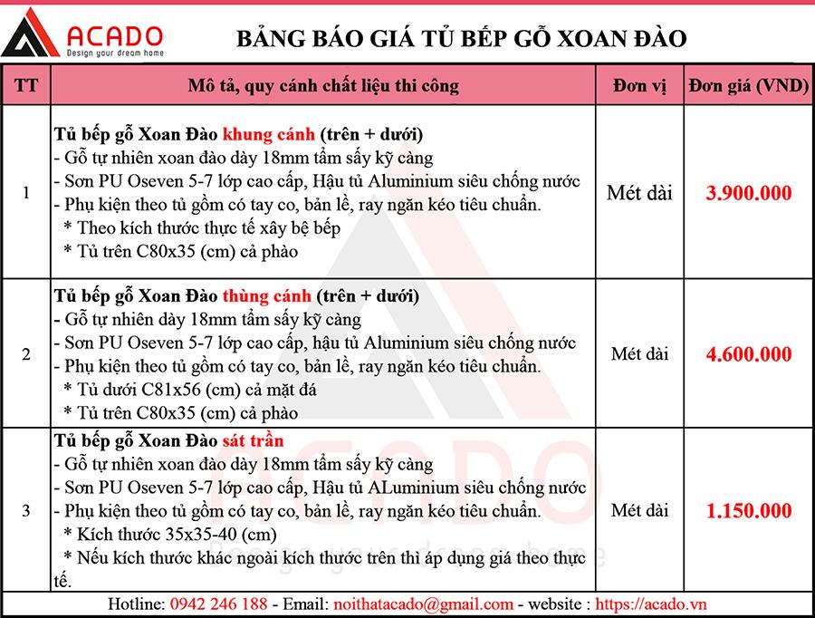 Bảng báo giá tủ bếp gỗ Xoan Đào tại Acado