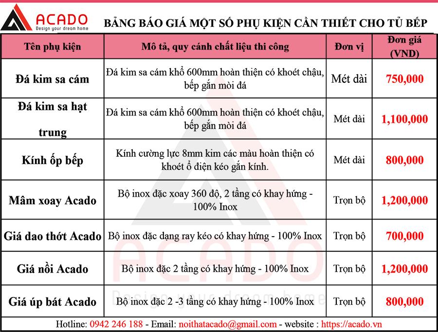 Bảng báo giá một số phụ kiện cần thiết cho tủ bếp tại Acado