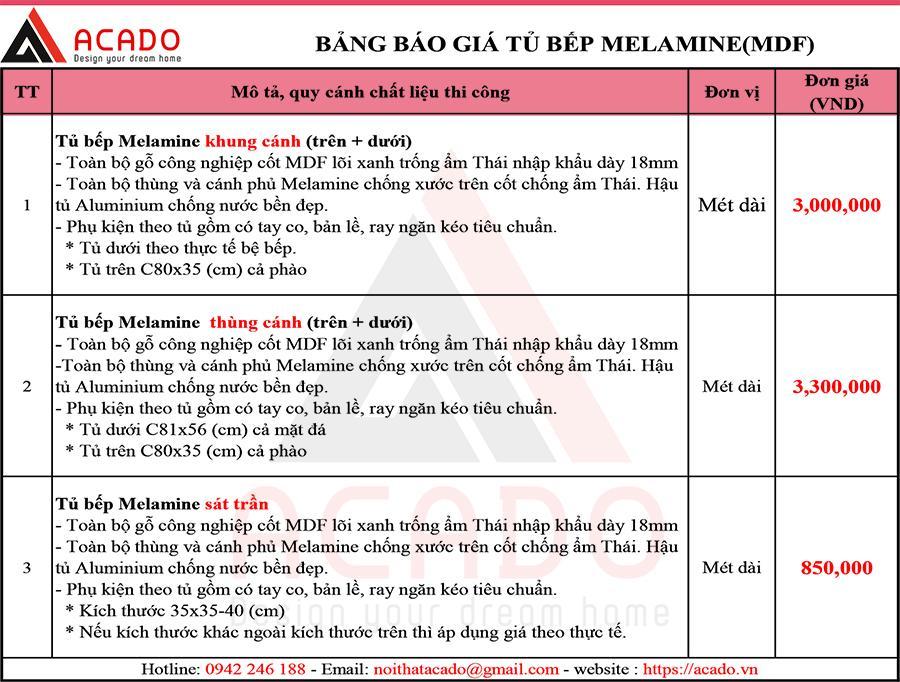 Bảng giá tủ bếp gỗ công nghiệp Melamine.