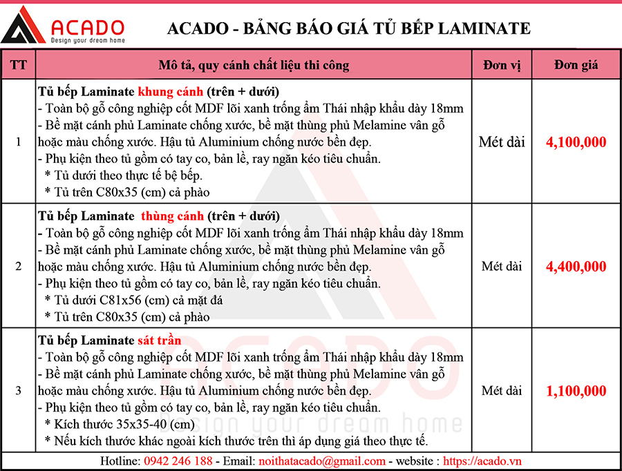 Bảng giá tủ bếp Laminate cập nhật mới nhất tại ACADO.
