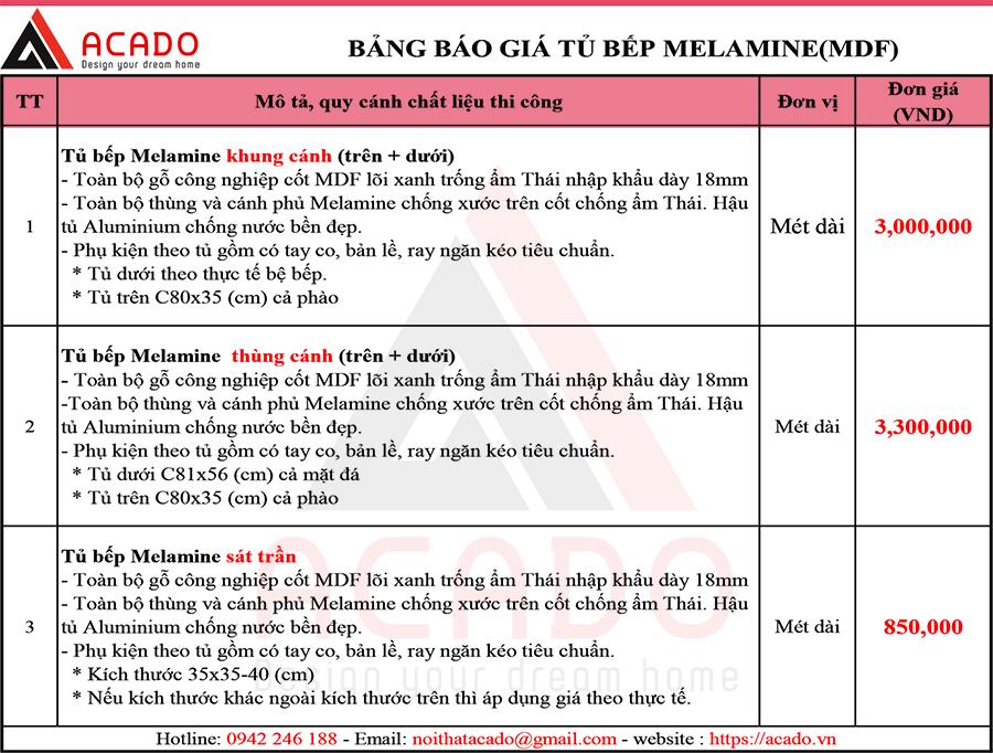 Bảng báo giá tủ bếp MDF( Mealmine) tại Acado